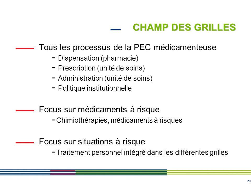 20 CHAMP DES GRILLES Tous les processus de la PEC médicamenteuse - Dispensation (pharmacie) - Prescription (unité de soins) - Administration (unité de