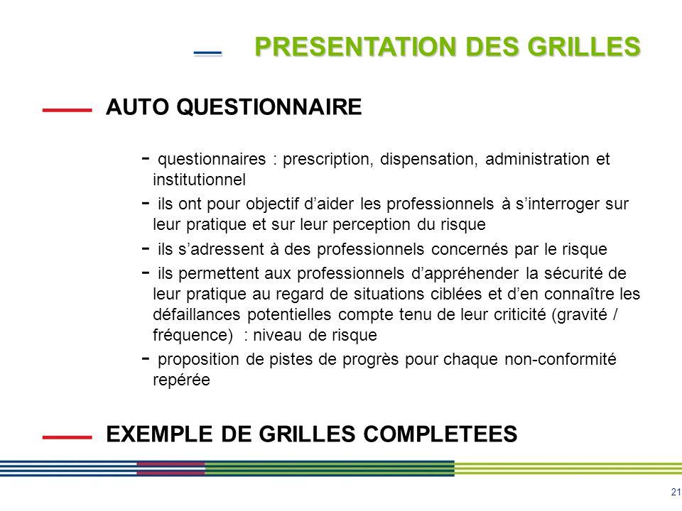 21 PRESENTATION DES GRILLES AUTO QUESTIONNAIRE - questionnaires : prescription, dispensation, administration et institutionnel - ils ont pour objectif