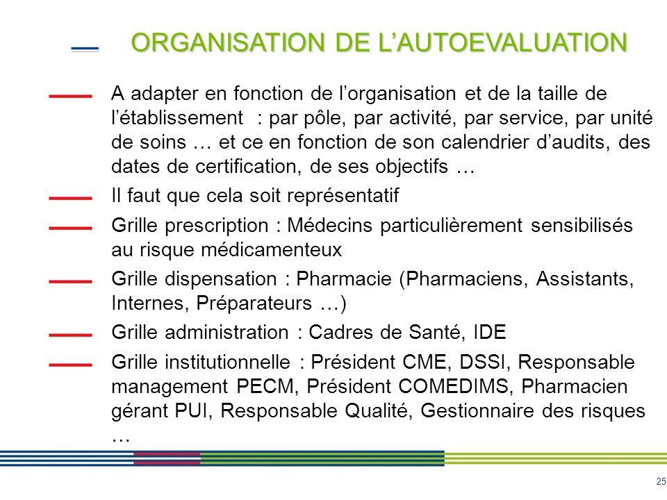 25 ORGANISATION DE L'AUTOEVALUATION A adapter en fonction de l'organisation et de la taille de l'établissement : par pôle, par activité, par service,