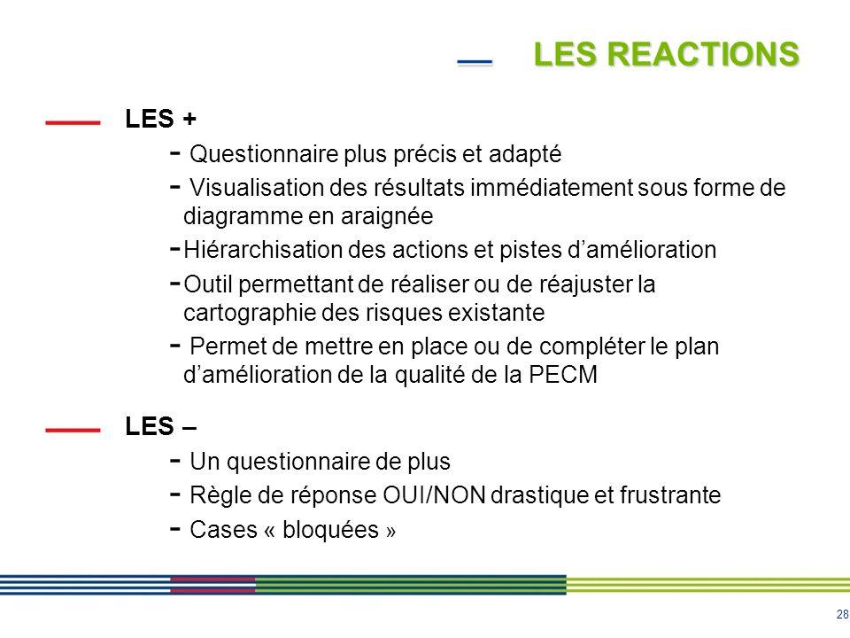 28 LES REACTIONS LES + - Questionnaire plus précis et adapté - Visualisation des résultats immédiatement sous forme de diagramme en araignée - Hiérarc