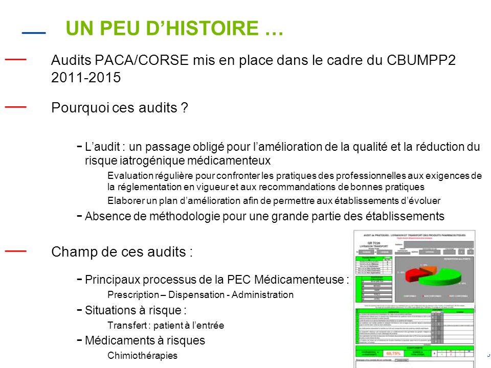 34 BAROMETRE DE LA CERTIFICATION Au 30/05/2014, en certification initiale BN : 33 établissements sur 53 ont eu au moins une décision sur les critères 20a et 20abis : 62,5 %.