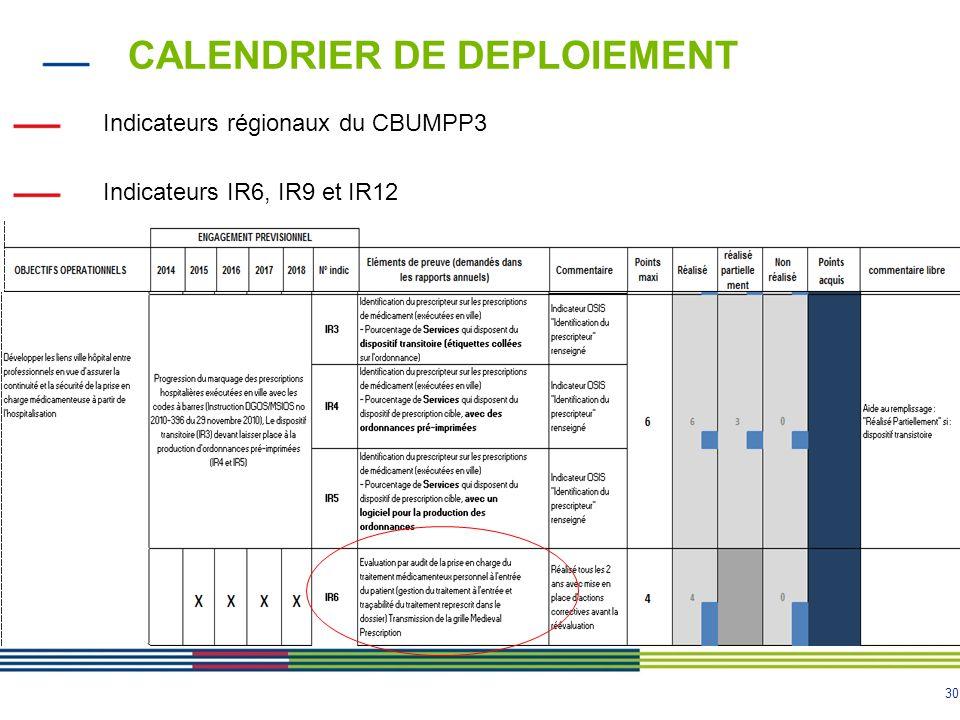 30 CALENDRIER DE DEPLOIEMENT Indicateurs régionaux du CBUMPP3 Indicateurs IR6, IR9 et IR12