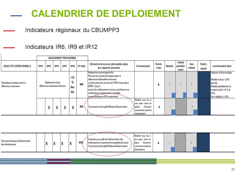 31 CALENDRIER DE DEPLOIEMENT Indicateurs régionaux du CBUMPP3 Indicateurs IR6, IR9 et IR12