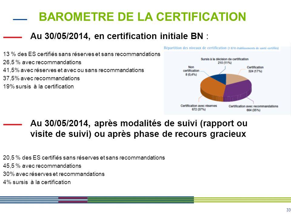 33 BAROMETRE DE LA CERTIFICATION Au 30/05/2014, en certification initiale BN : 13 % des ES certifiés sans réserves et sans recommandations 26,5 % avec