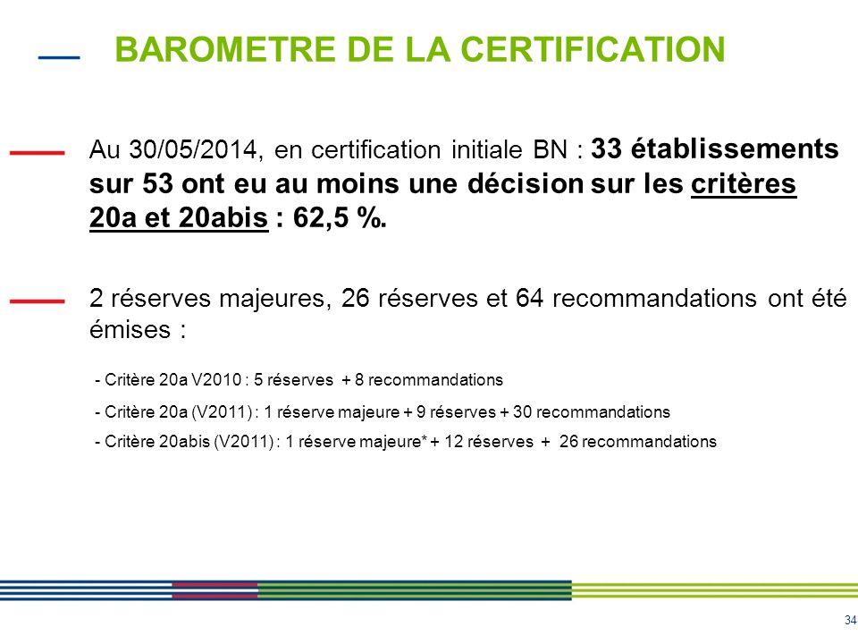 34 BAROMETRE DE LA CERTIFICATION Au 30/05/2014, en certification initiale BN : 33 établissements sur 53 ont eu au moins une décision sur les critères