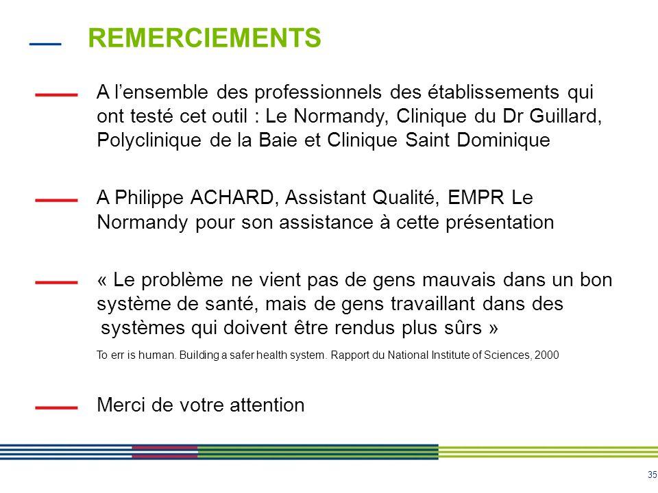 35 REMERCIEMENTS A l'ensemble des professionnels des établissements qui ont testé cet outil : Le Normandy, Clinique du Dr Guillard, Polyclinique de la