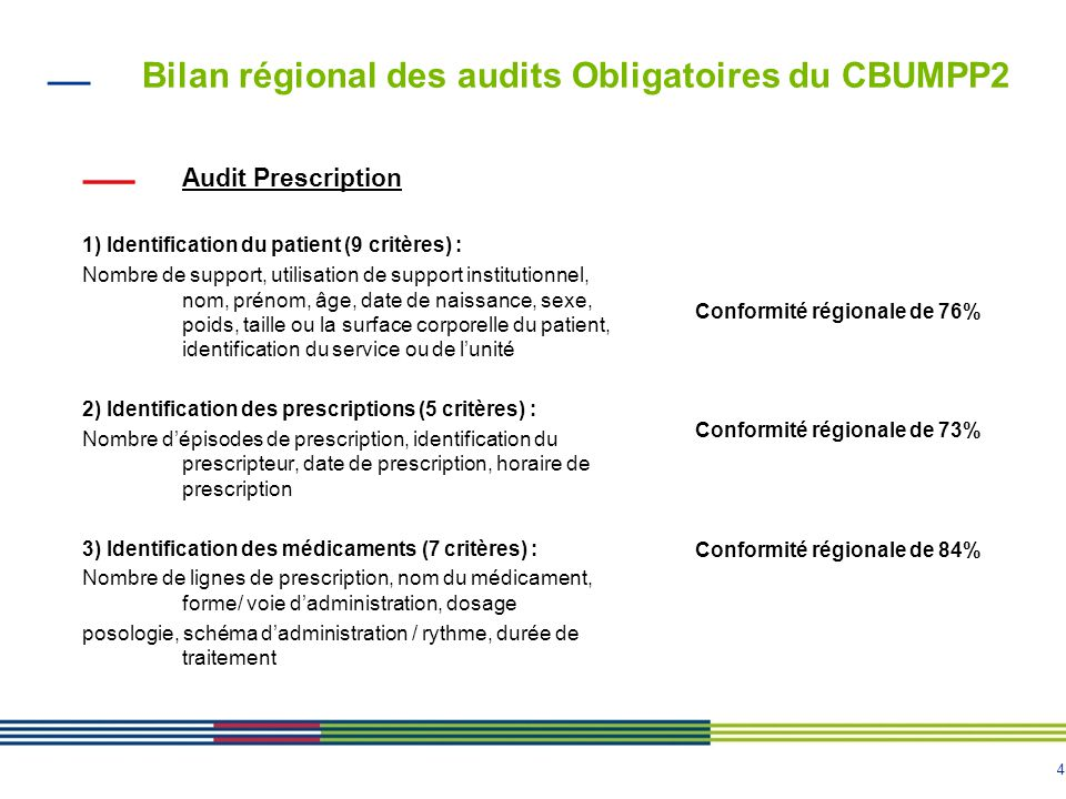 4 Bilan régional des audits Obligatoires du CBUMPP2 Audit Prescription 1) Identification du patient (9 critères) : Nombre de support, utilisation de s