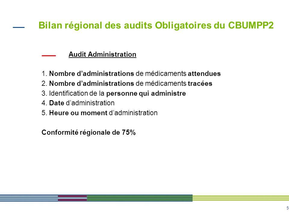 5 Bilan régional des audits Obligatoires du CBUMPP2 Audit Administration 1. Nombre d'administrations de médicaments attendues 2. Nombre d'administrati