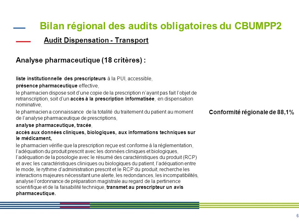 6 Bilan régional des audits obligatoires du CBUMPP2 Audit Dispensation - Transport Analyse pharmaceutique (18 critères) : liste institutionnelle des p