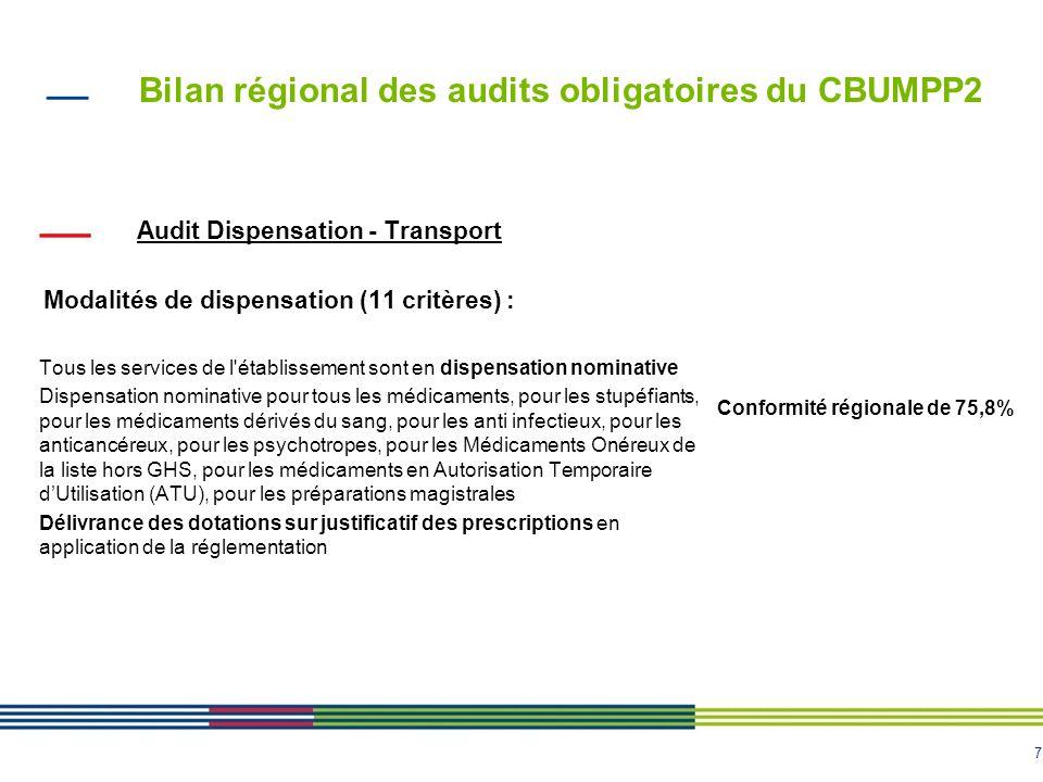 7 Bilan régional des audits obligatoires du CBUMPP2 Audit Dispensation - Transport Modalités de dispensation (11 critères) : Tous les services de l'ét