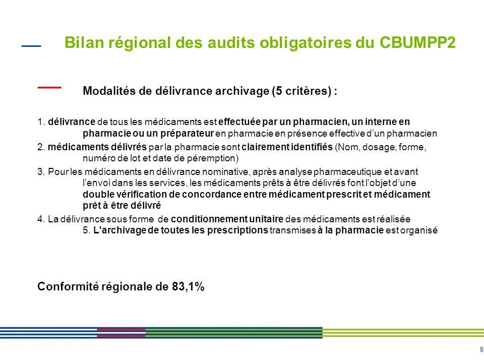 8 Bilan régional des audits obligatoires du CBUMPP2 Modalités de délivrance archivage (5 critères) : 1. délivrance de tous les médicaments est effectu