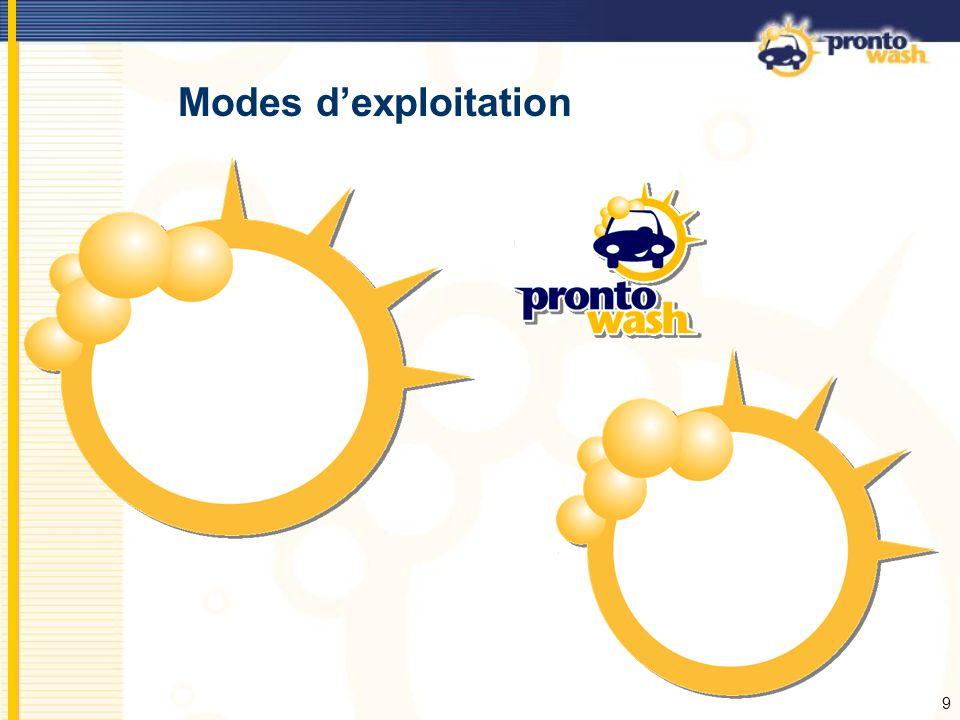 9 Modes d'exploitation Sous l'enseigne propriétaire ProntoWash Sous l'enseigne client