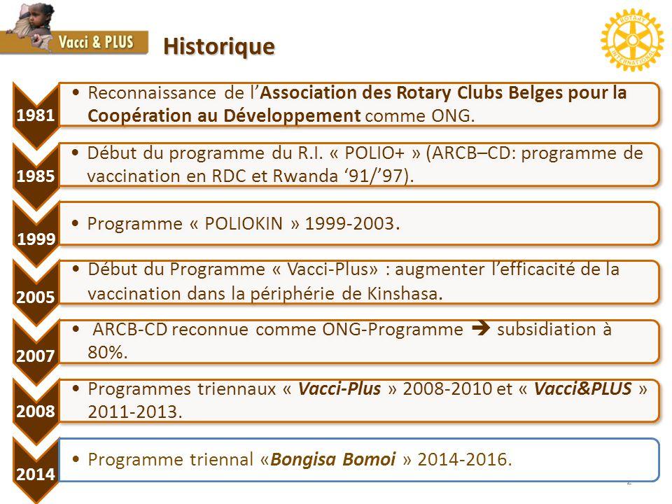 2 1981 Reconnaissance de l'Association des Rotary Clubs Belges pour la Coopération au Développement comme ONG. 1985 Début du programme du R.I. « POLIO