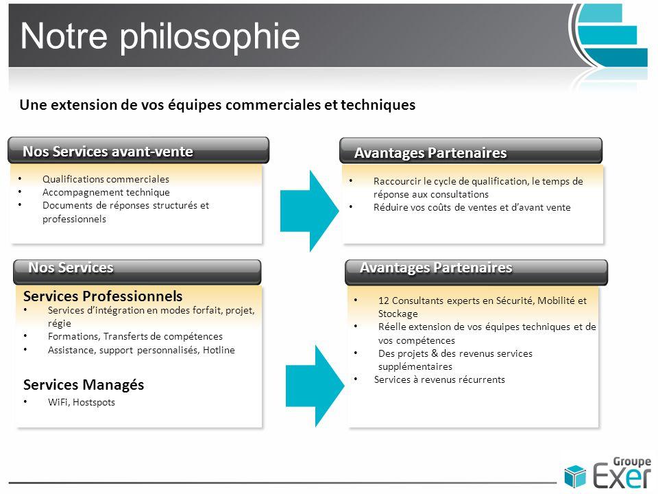 Notre philosophie Nos Services avant-vente Qualifications commerciales Accompagnement technique Documents de réponses structurés et professionnels Ava