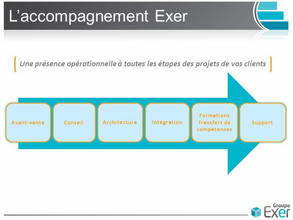 L'accompagnement Exer Une présence opérationnelle à toutes les étapes des projets de vos clients Avant-venteConseilArchitectureIntégration Formations
