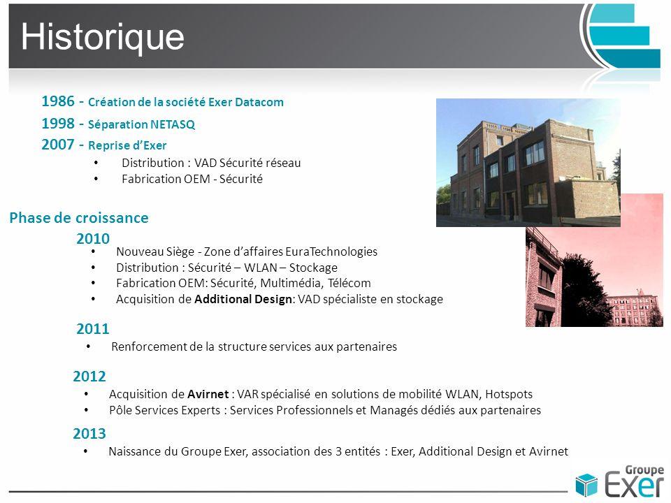 Historique 1986 - Création de la société Exer Datacom 1998 - Séparation NETASQ 2007 - Reprise d'Exer Distribution : VAD Sécurité réseau Fabrication OE