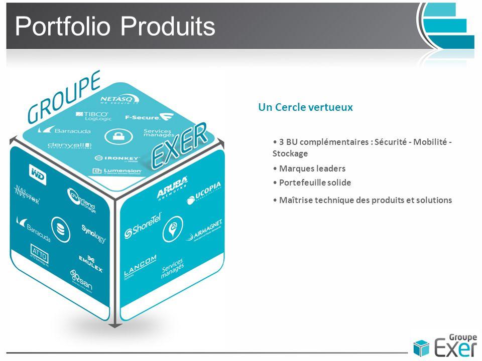 Portfolio Produits Marques leaders Maîtrise technique des produits et solutions Portefeuille solide Un Cercle vertueux 3 BU complémentaires : Sécurité
