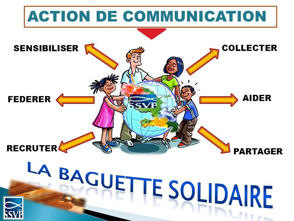 ACTION DE COMMUNICATION FEDERER SENSIBILISER COLLECTER AIDER PARTAGER RECRUTER