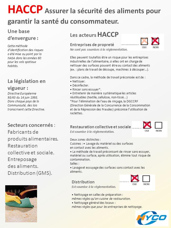 HACCP Assurer la sécurité des aliments pour garantir la santé du consommateur. Les acteurs HACCP Une base d'envergure : Cette méthode d'identification