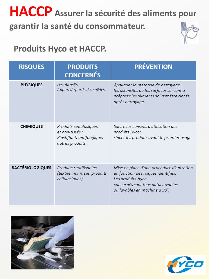 HACCP Assurer la sécurité des aliments pour garantir la santé du consommateur. Produits Hyco et HACCP. RISQUESPRODUITS CONCERNÉS PRÉVENTION PHYSIQUES