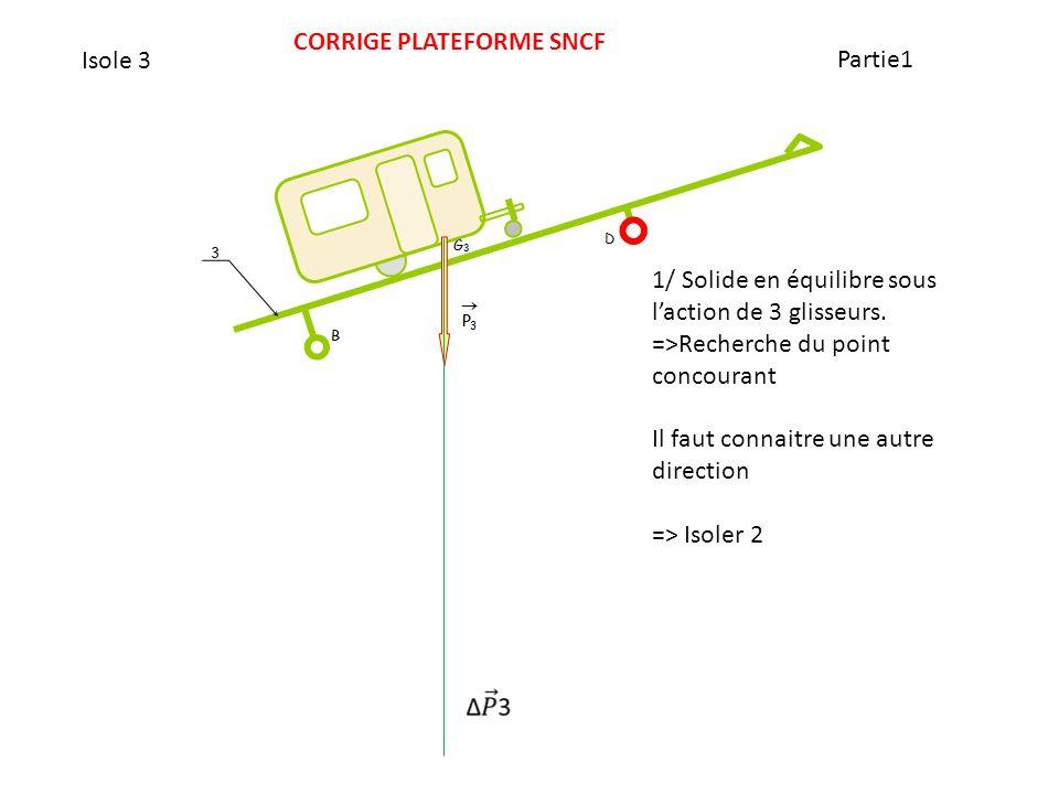 Isole 3 1/ Solide en équilibre sous l'action de 3 glisseurs. =>Recherche du point concourant Il faut connaitre une autre direction => Isoler 2 CORRIGE