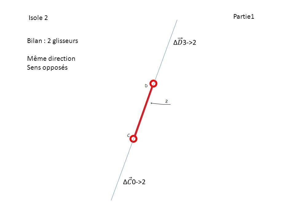 Isole 3 1/ Solide en équilibre sous l'action de 3 glisseurs.