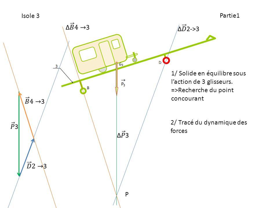 Isole 3 1/ Solide en équilibre sous l'action de 3 glisseurs. =>Recherche du point concourant 2/ Tracé du dynamique des forces Partie1 P