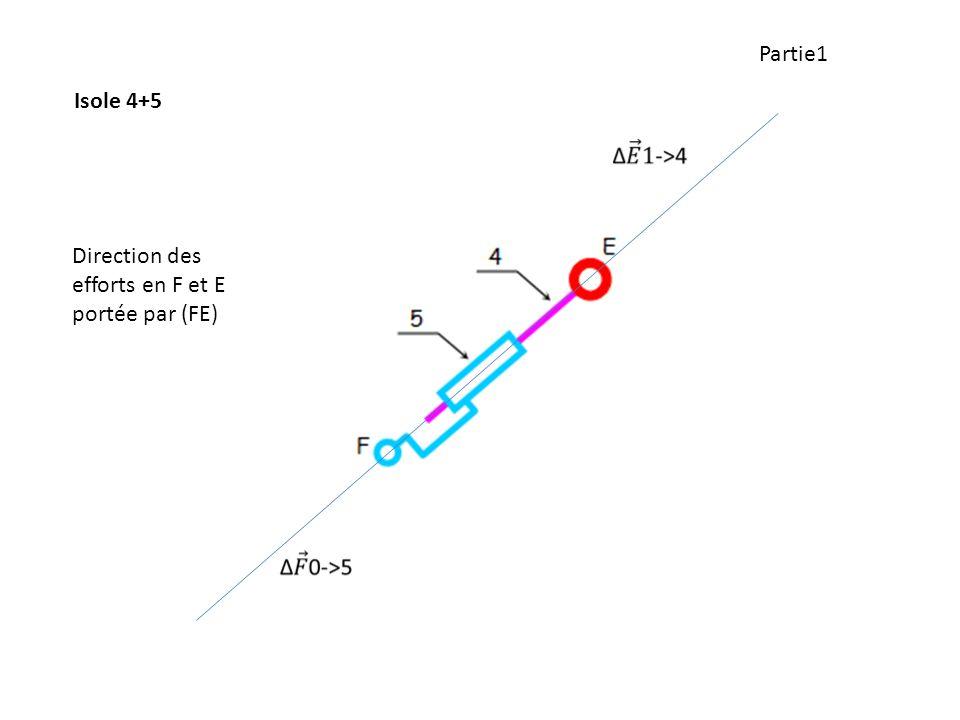 Isole 4+5 Direction des efforts en F et E portée par (FE) Partie1