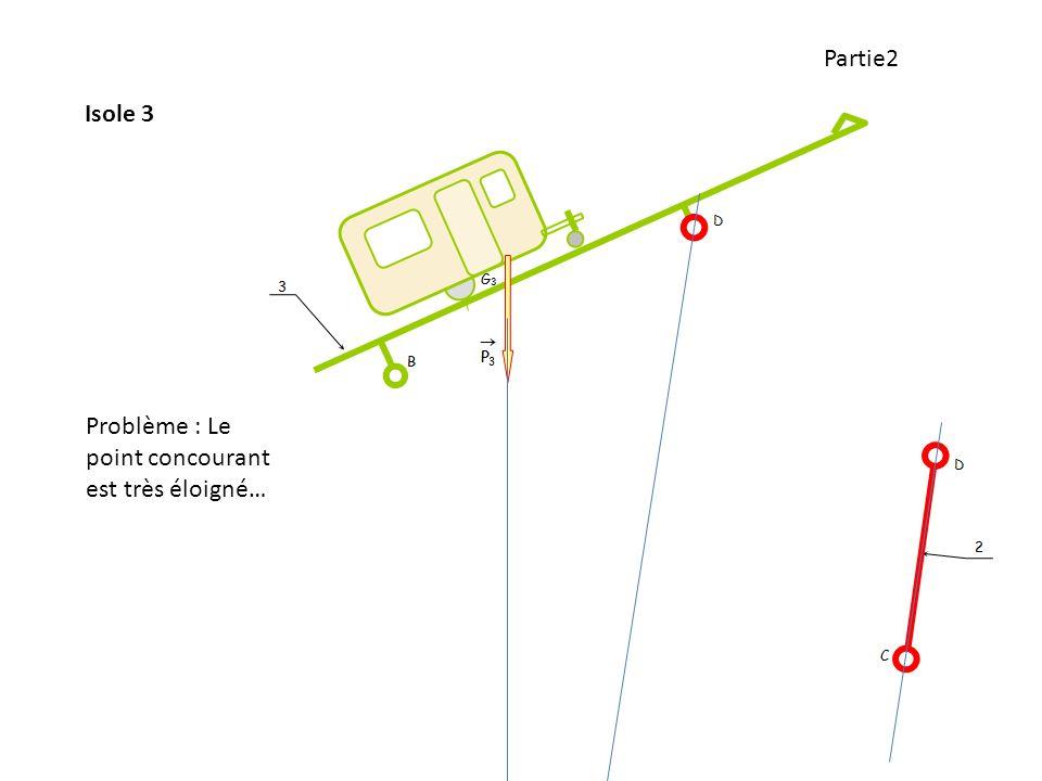Isole 3 : Partie2 P' Méthode : Remplacement de l'effort en B par 2 efforts B1' et B2' de directions arbitraires P B1' B2' L'équilibre étant assuré sous l'effet de ces deux glisseurs, ils sont directement opposés, de support (P'P) Δ Direction des 2 résultantes : Δ La somme (B2'+P3) est un glisseur passant par le point d'intersection P' La somme (B1'+D) est un glisseur passant par le point d'intersection P