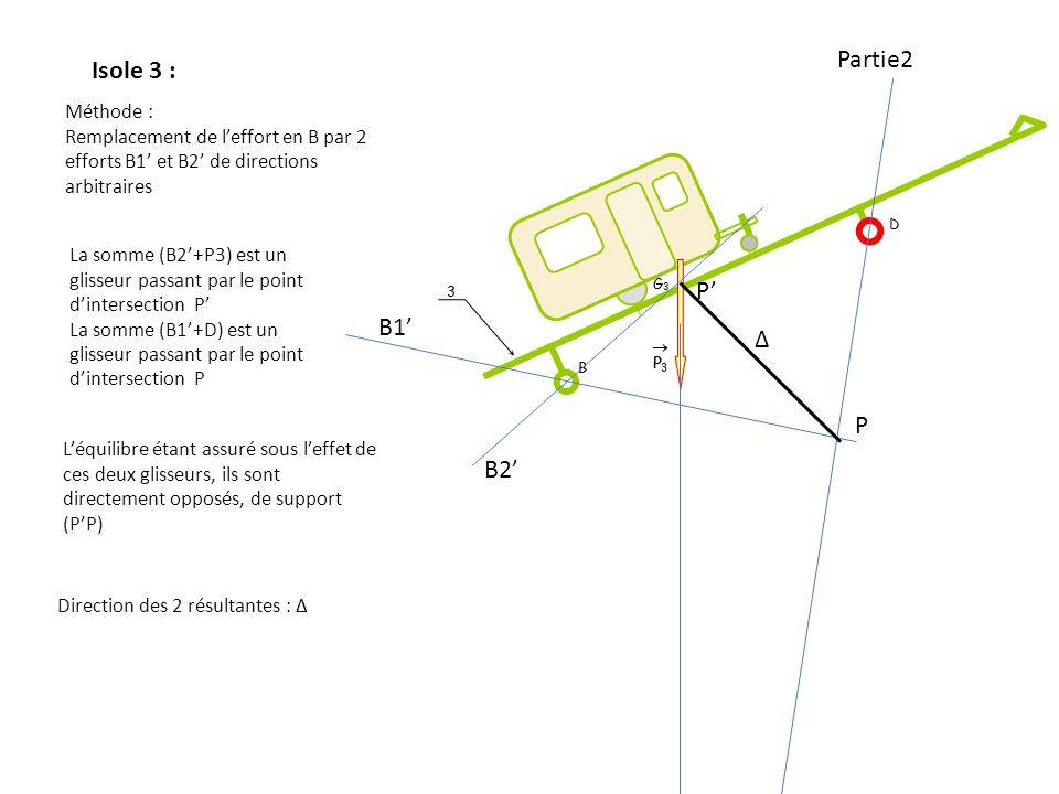 Isole 3 : Partie2 P' Méthode : Remplacement de l'effort en B par 2 efforts B1' et B2' de directions arbitraires P B1' B2' L'équilibre étant assuré sou