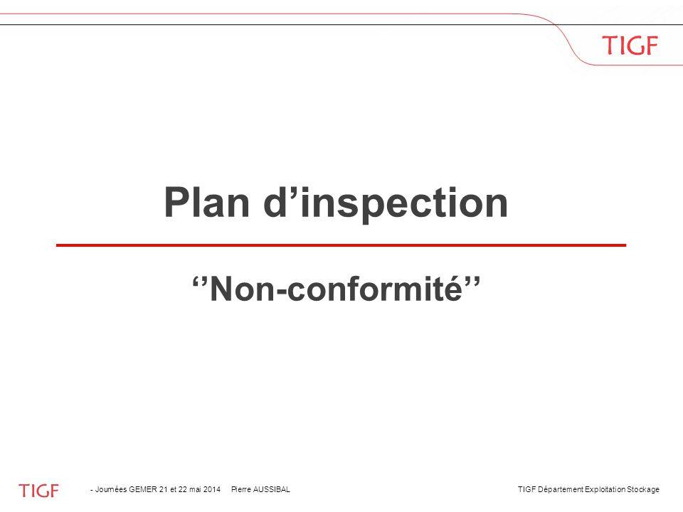 Plan d'inspection ''Non-conformité'' - Journées GEMER 21 et 22 mai 2014 Pierre AUSSIBAL TIGF Département Exploitation Stockage