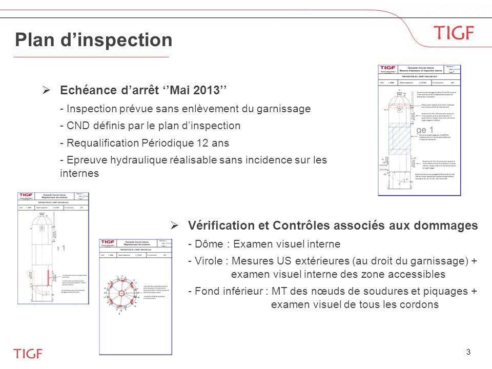 3 Plan d'inspection  Echéance d'arrêt ''Mai 2013'' - Inspection prévue sans enlèvement du garnissage - CND définis par le plan d'inspection - Requali