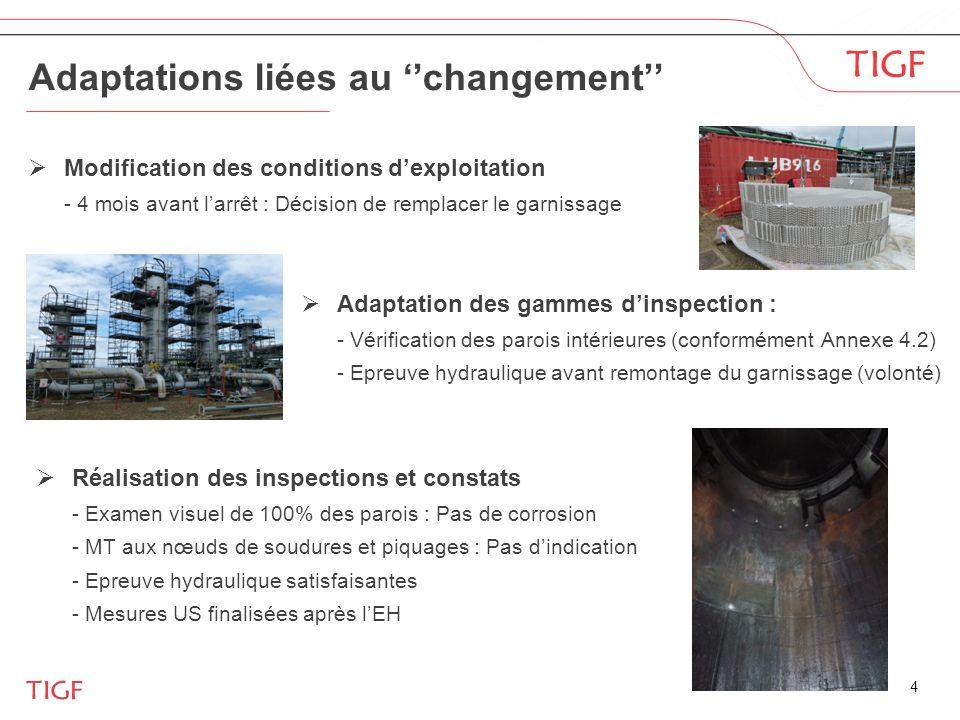 4 Adaptations liées au ''changement''  Modification des conditions d'exploitation - 4 mois avant l'arrêt : Décision de remplacer le garnissage  Adap