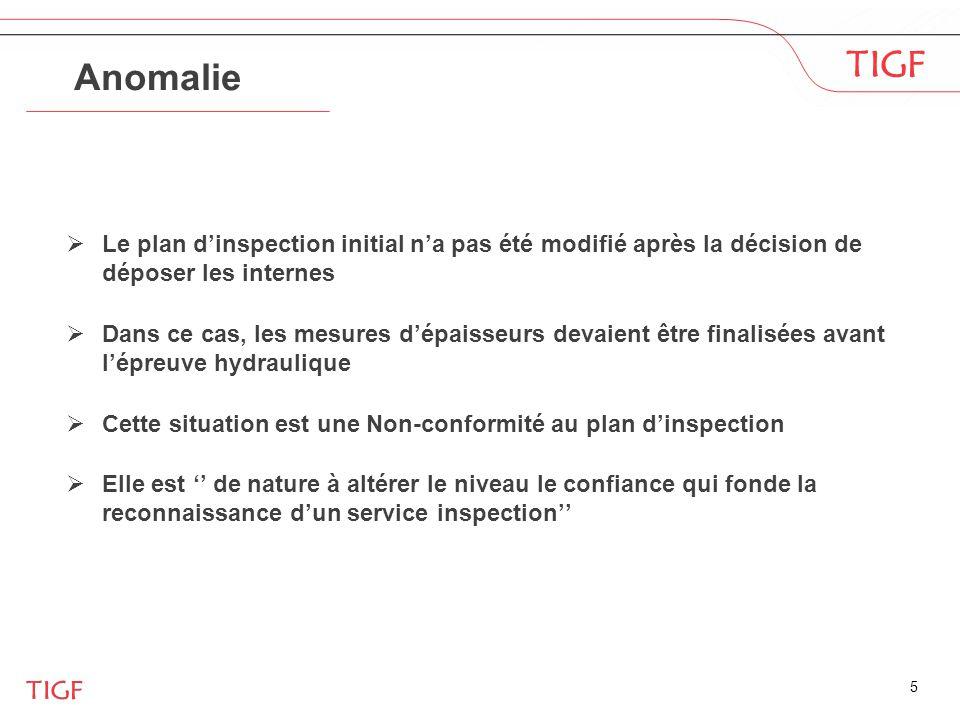 5 Anomalie  Le plan d'inspection initial n'a pas été modifié après la décision de déposer les internes  Dans ce cas, les mesures d'épaisseurs devaie