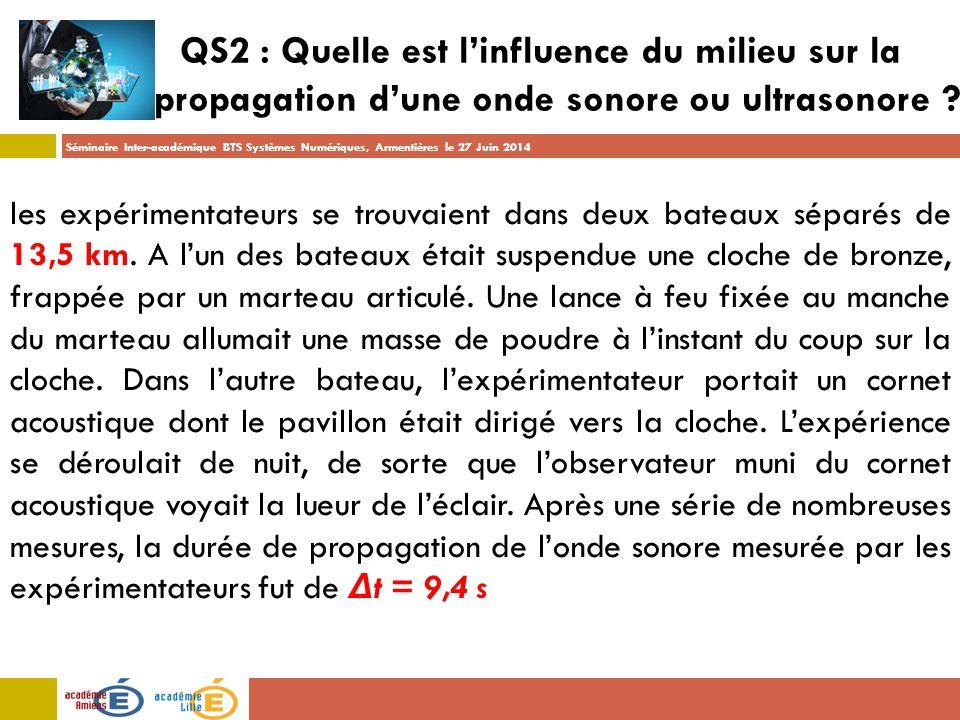 Séminaire Inter-académique BTS Systèmes Numériques, Armentières le 27 Juin 2014 QS2 : Quelle est l'influence du milieu sur la propagation d'une onde sonore ou ultrasonore .