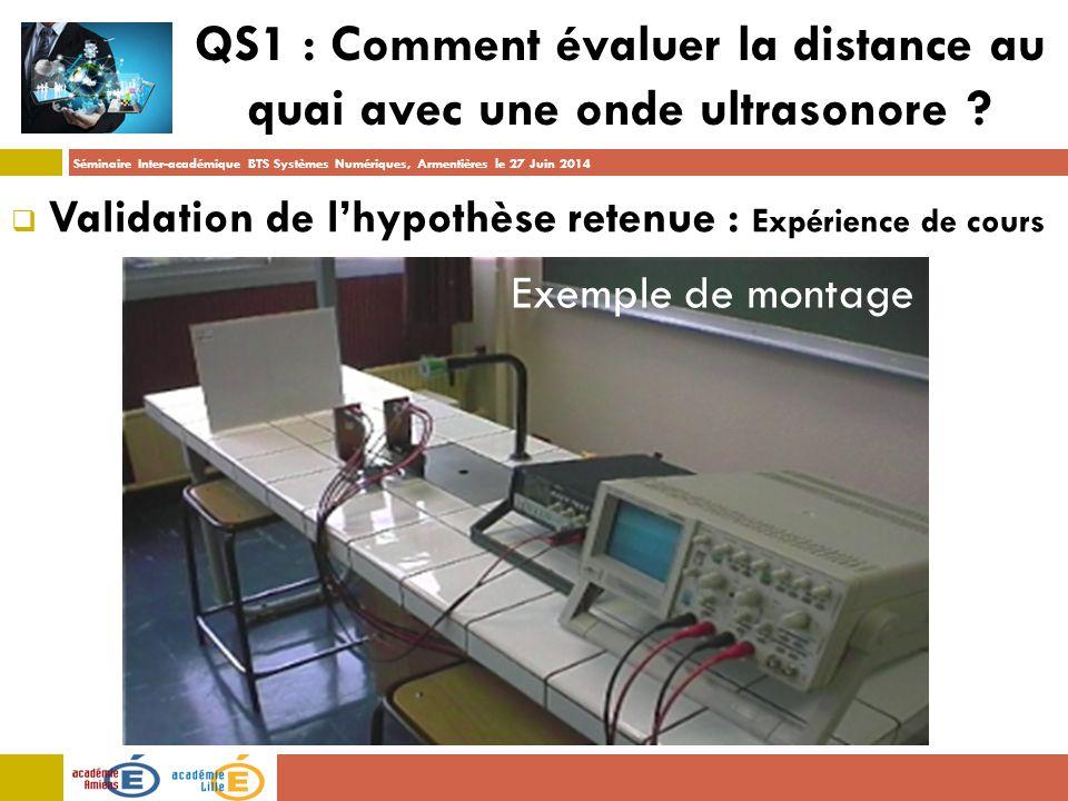Séminaire Inter-académique BTS Systèmes Numériques, Armentières le 27 Juin 2014 QS1 : Comment évaluer la distance au quai avec une onde ultrasonore .