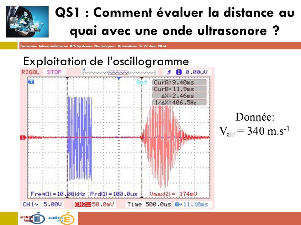 Séminaire Inter-académique BTS Systèmes Numériques, Armentières le 27 Juin 2014 Exploitation de l'oscillogramme Donnée: V air = 340 m.s -1 QS1 : Comment évaluer la distance au quai avec une onde ultrasonore