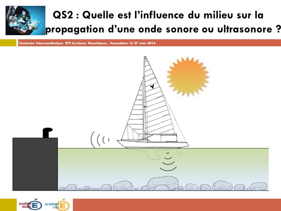 Séminaire Inter-académique BTS Systèmes Numériques, Armentières le 27 Juin 2014 QS2 : Quelle est l'influence du milieu sur la propagation d'une onde sonore ou ultrasonore ?