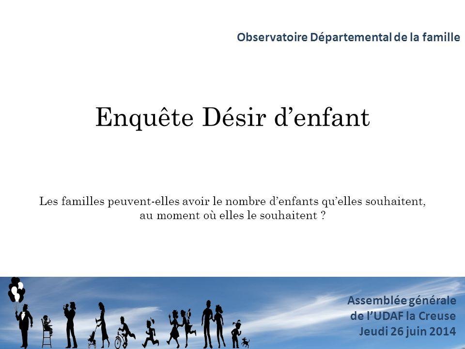 Observatoire Départemental de la famille Enquête Désir d'enfant Les familles peuvent-elles avoir le nombre d'enfants qu'elles souhaitent, au moment où