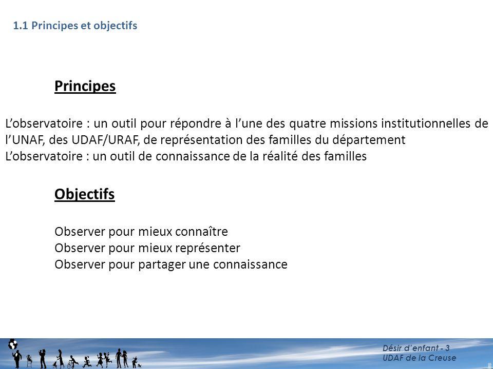 Principes L'observatoire : un outil pour répondre à l'une des quatre missions institutionnelles de l'UNAF, des UDAF/URAF, de représentation des famill