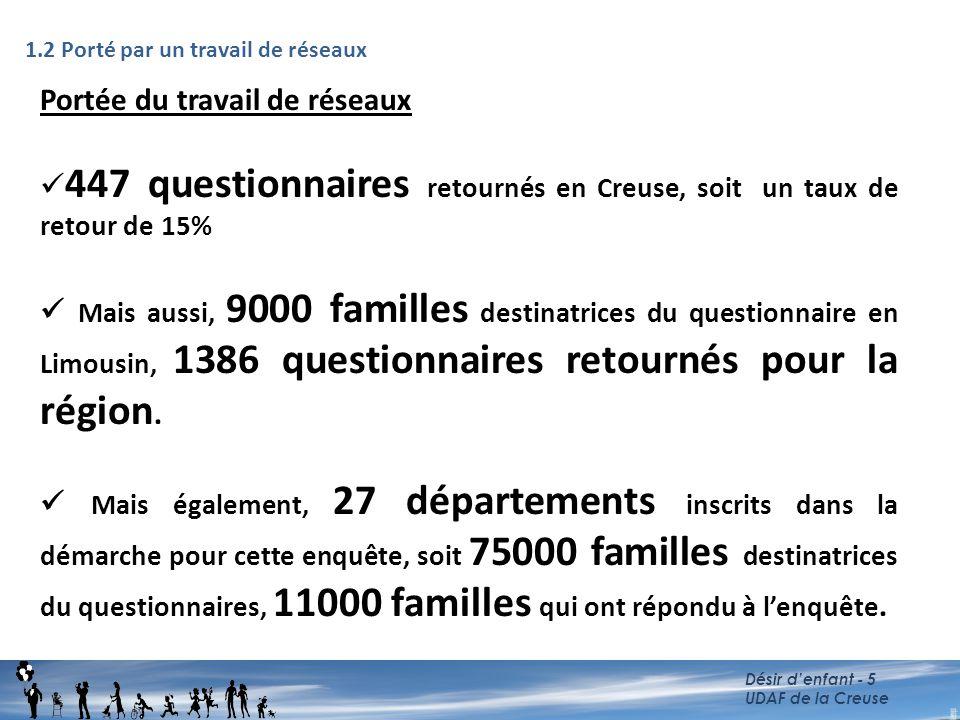 Désir d'enfant - 5 UDAF de la Creuse 1.2 Porté par un travail de réseaux Portée du travail de réseaux 447 questionnaires retournés en Creuse, soit un
