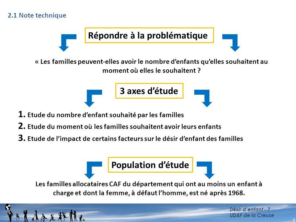 Répondre à la problématique 3 axes d'étude « Les familles peuvent-elles avoir le nombre d'enfants qu'elles souhaitent au moment où elles le souhaitent