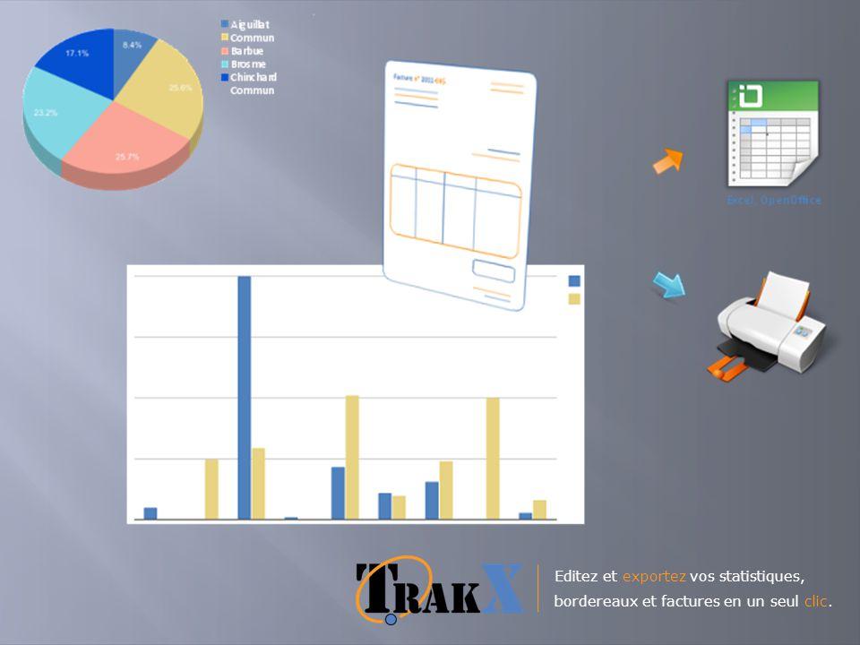 Editez et exportez vos statistiques, bordereaux et factures en un seul clic.