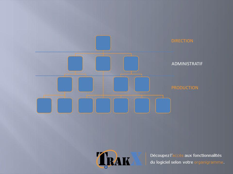 Découpez l'accès aux fonctionnalités du logiciel selon votre organigramme.