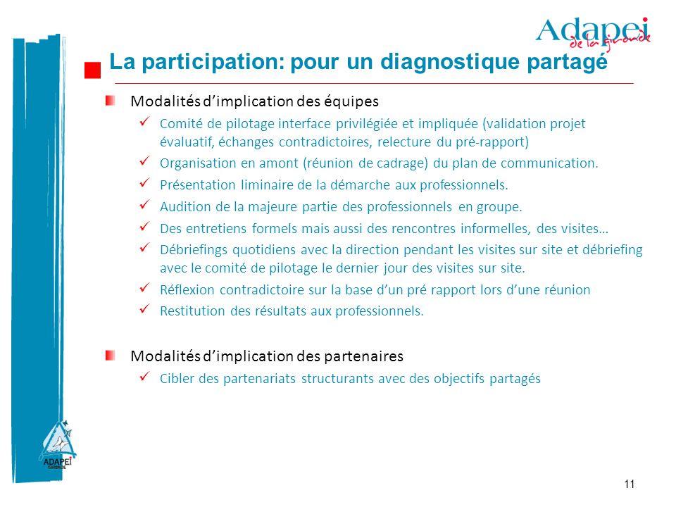 11 Modalités d'implication des équipes Comité de pilotage interface privilégiée et impliquée (validation projet évaluatif, échanges contradictoires, r