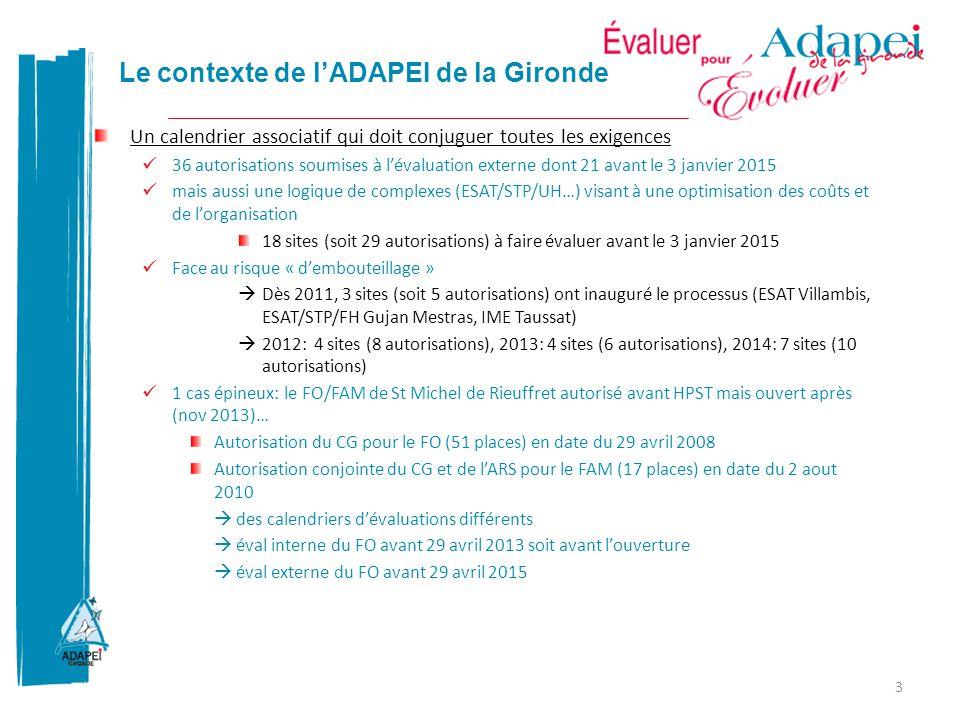 Un calendrier associatif qui doit conjuguer toutes les exigences 36 autorisations soumises à l'évaluation externe dont 21 avant le 3 janvier 2015 mais
