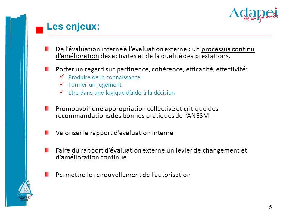 5 De l'évaluation interne à l'évaluation externe : un processus continu d'amélioration des activités et de la qualité des prestations. Porter un regar