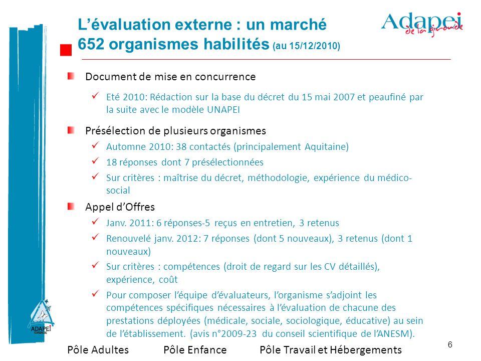 6 Document de mise en concurrence Eté 2010: Rédaction sur la base du décret du 15 mai 2007 et peaufiné par la suite avec le modèle UNAPEI Présélection
