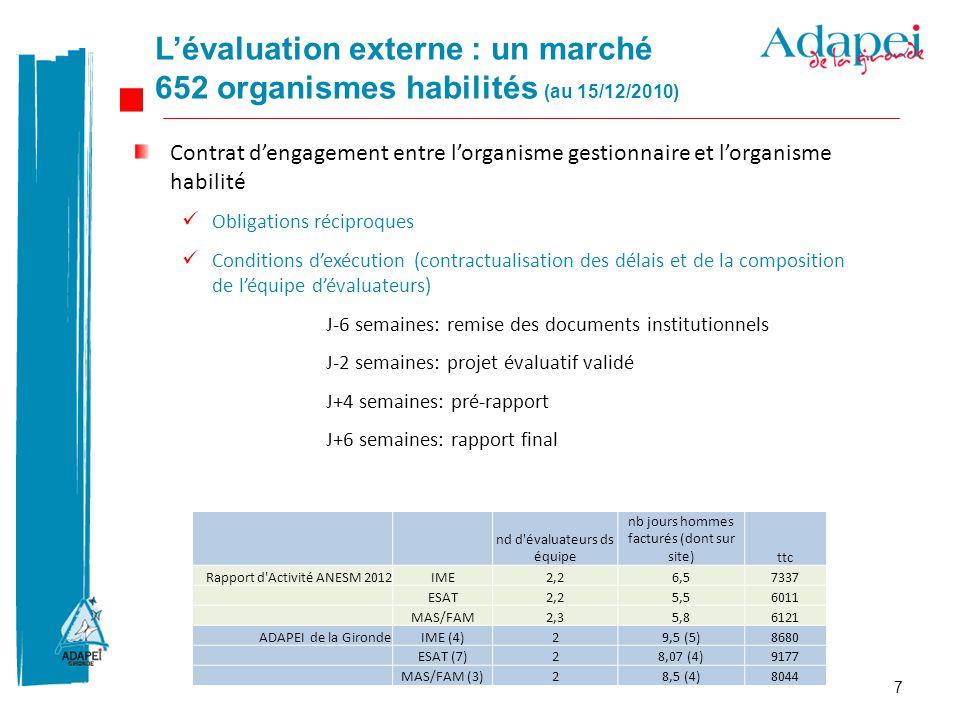 7 Contrat d'engagement entre l'organisme gestionnaire et l'organisme habilité Obligations réciproques Conditions d'exécution (contractualisation des d