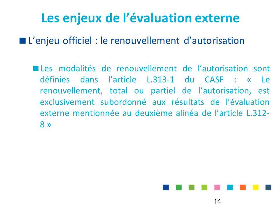 Les enjeux de l'évaluation externe 14  L'enjeu officiel : le renouvellement d'autorisation  Les modalités de renouvellement de l'autorisation sont définies dans l'article L.313-1 du CASF : « Le renouvellement, total ou partiel de l'autorisation, est exclusivement subordonné aux résultats de l'évaluation externe mentionnée au deuxième alinéa de l'article L.312- 8 »